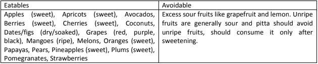 ayurvedic fruits according to prakriti (pitta)