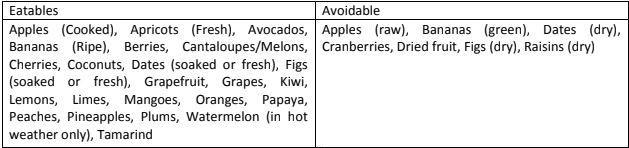 ayurvedic fruits according to prakriti (vata)